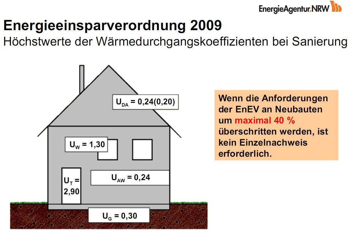 datei enev2009 h energieberatung. Black Bedroom Furniture Sets. Home Design Ideas